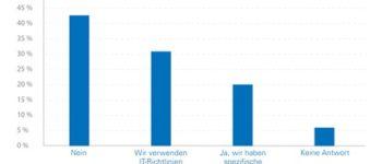 TÜV Rheinland: Cybergefahren für Industrieanlagen unterschätzt / Internationale Studie zur Cybersecurity in Industrieanlagen: 4 von 10 Unternehmen kennen Risiken nicht