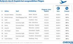 Flug: Gepäckstück kostet bis zu 85 Euro extra pro Strecke