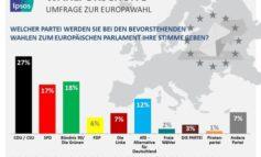 (Korrektur: Ipsos Prognose für die EU-Wahl: Grüne knapp vor der SPD / 24.05.2019, 16:36 Uhr)