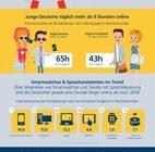 Postbank Digitalstudie 2019 / Umfrage - Surfen ist mehr als ein Vollzeitjob / Deutsche sind knapp 50 Stunden pro Woche online