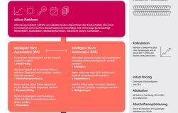 aifora: das KI-Datenökosystem für den Einzelhandel