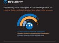 Informationssicherheit: Theorie und Realität klaffen weit auseinander