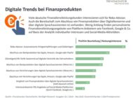 Finanzprodukte und Versicherungen: Verbraucher aufgeschlossen für neue digitale Trends