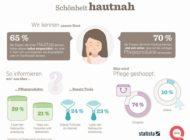 Hau(p)tsache schön: Deutsche Frauen sind in Sachen Gesichtspflege selbstbewusst