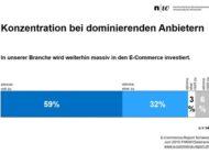 Vom Massenprodukt zum individuellen Wert / Pressemitteilung zum E-Commerce Report Schweiz 2019