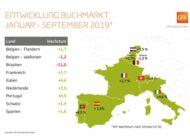 Europäischer Buchmarkt 2019: Deutliche Umsatzschübe in vielen Ländern