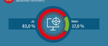 G DATA Studie: Mitarbeiter in mittelständischen Unternehmen lösen Cyberattacken aus