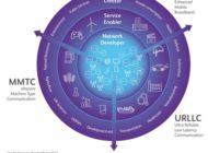 BearingPoint-Publikationsreihe Digital & Strategy / 5G: Netzbetreiber stehen unter Differenzierungszwang