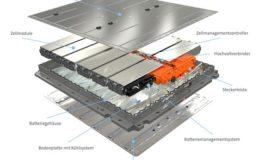 Kurz erklärt: Kernkomponente für eine neue Ära - das Batteriesystem