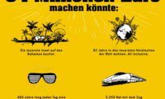 Nicht ganz ernst gemeinte Reise-Ideen / Was man mit 84 Millionen Euro machen kann