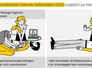 ADAC Stiftung: Erste Hilfe leisten - auch während Corona / Für rund 50 Prozent ist ein Automatischer Externer Defibrillator (AED) kein Begriff / Fazit: hoher Aufklärungsbedarf zum Thema Wiederbelebung