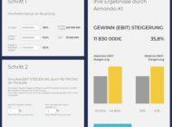 Online-Gewinn mit Künstlicher Intelligenz - Aimondo bereitet Börsengang vor