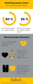 BAUR Beachwear Check: So badet Deutschland!