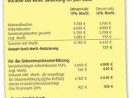 Jetzt feuchte Häuser und Keller sanieren / Bares Geld sparen mit Mehrwertsteuersenkung & Co.