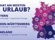 Wer hat die meisten Urlaubstage in Deutschland?