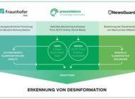 pressrelations, Fraunhofer FKIE und NewsGuard bündeln ihre Kompetenzen zur Erkennung von Desinformation