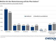 YouGov-Umfrage: Elektroautos auf dem Land begehrter als in der Stadt