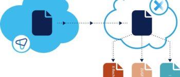 Kooperation zwischen crossinx und JustOn stärkt E-Invoicing / Softwarepartner bieten ab sofort E-Rechnungsstandards X-Rechnung und ZUGFeRD für Salesforce