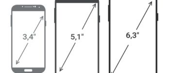 Zum Start des iPhone 12: Komplette Datenauswertung zur Smartphone-Historie von Testberichte.de